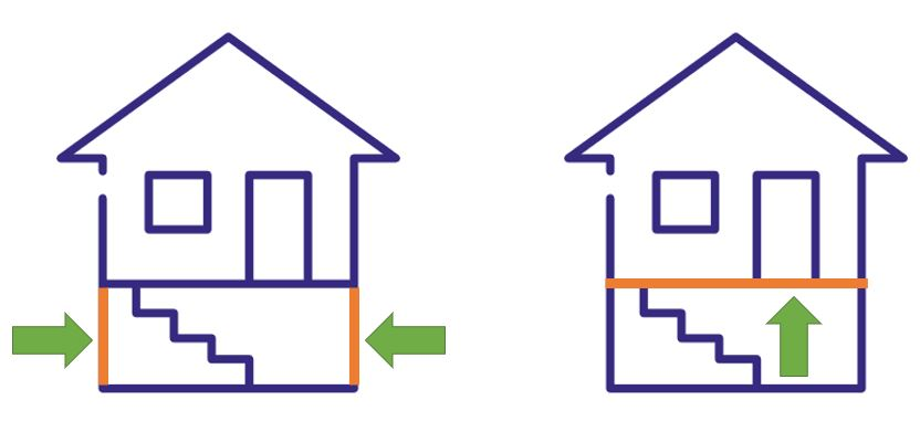 Kellerabdichtung-vertikal-horizontal
